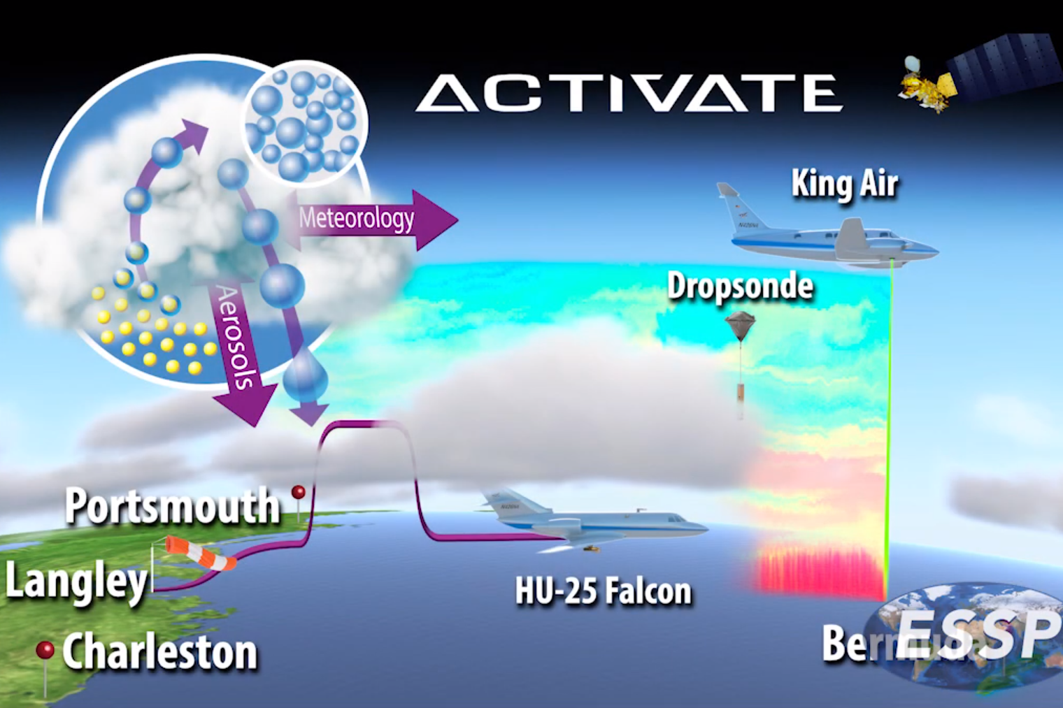 Aerosol Cloud meTeorology Interactions oVer the western ATlantic Experiment (ACTIVATE) Video